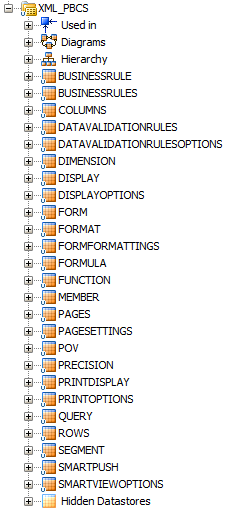 XML Data Stores