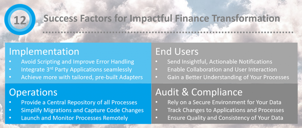 Success Factor for Impactful Finance Transformation / Implementation - Operations - End Users - Audit & Compliance / Oracle EPM – Hyperion – Anaplan – PBCS – FCCS – Essbase – HFM – FDMEE - ODI - Hybrid Cloud – ICE Cloud