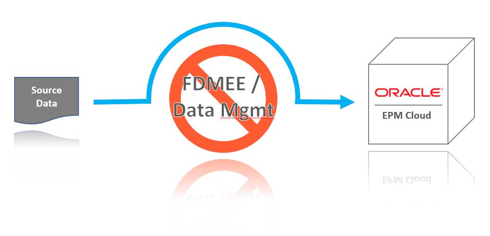 Bypass Data Management / FDMEE Alternatives